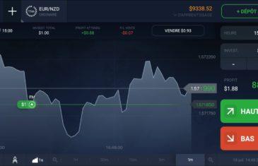 Comment choisir le meilleur logiciel de trading en ligne?